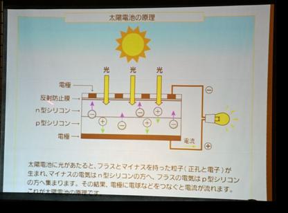 太陽電池の原理